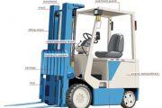 Jasa Import Alat Forklift